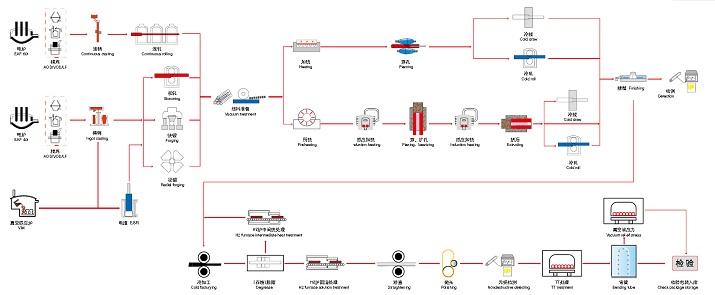 gb152f汽油机电路图